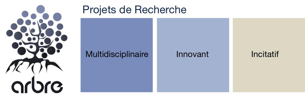 FR new recherche banner