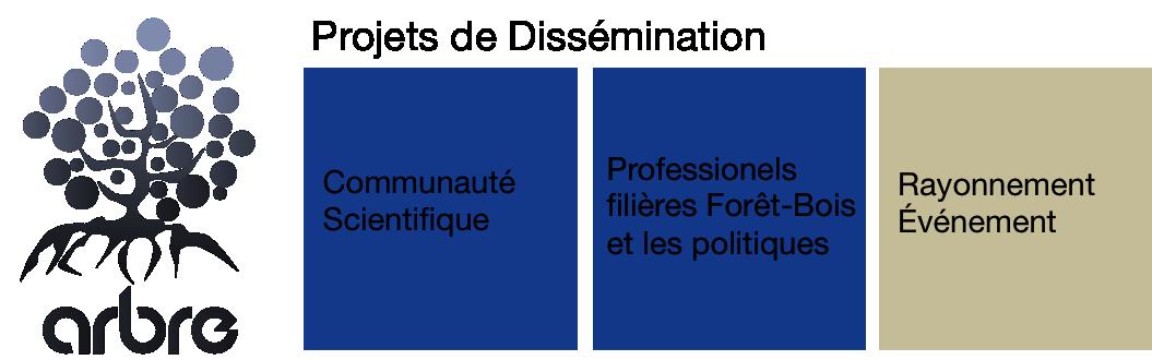 FR dissemination header